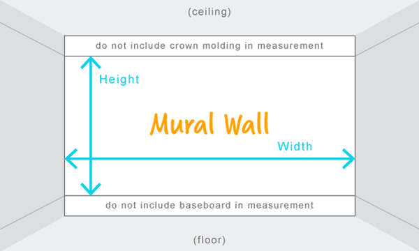 How to measure your wall diagram