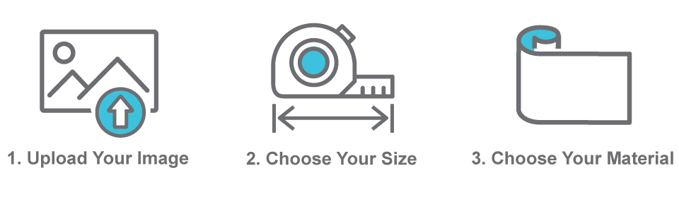 upload your image, choose your size, choose your material