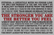 Aggressive Fitness Word Cloud Wall Mural