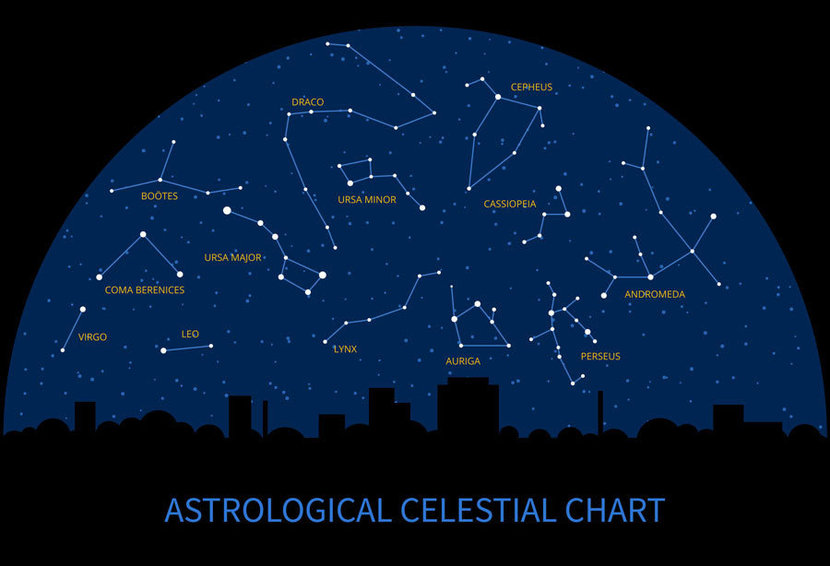 Astrological Chart features a nighttime sky filled with constellations of the zodiac over a city