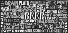 Beer Word Cloud Wall Mural