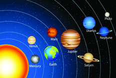 Our Solar System Mural Wallpaper