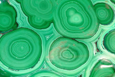 Malachite Drops Mural Wallpaper
