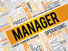Manager Word Cloud Mural Wallpaper