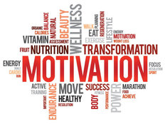 Motivation Word Cloud Mural Wallpaper
