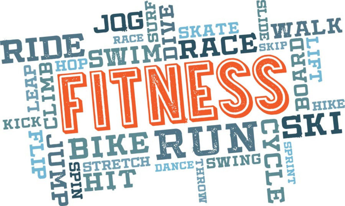 Physical Fitness Word Cloud