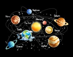 Solar System On Black Background Wall Mural