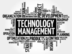 Technology Management Word Cloud Mural Wallpaper