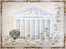The Stock Market (One Treasure Limited) Wallpaper Mural